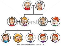 Cartoon vector illustration of three generation family tree
