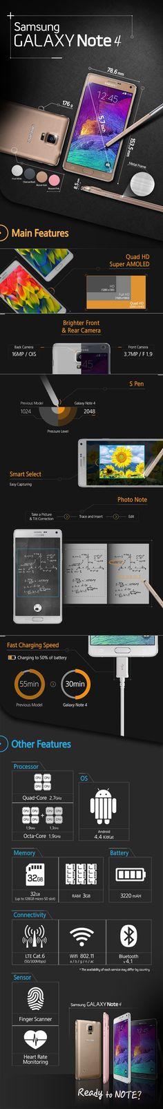 #Samsung #GalaxyNote4. Specifiche e funzionalità in una #infografica.