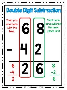 Double Digit Addition and Subtraction Without Regrouping Math Subtraction, Subtraction Activities, Numeracy, Math Addition, Addition And Subtraction, Math Doubles, Envision Math, Math Anchor Charts, Primary Maths