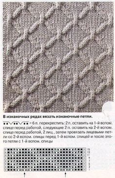 Strickmuster, stricken, stricken - Tatiana Alexeeva - Picasa Web Albums - a Strickmuster - Knitting Knitting Stiches, Cable Knitting, Knitting Charts, Crochet Stitches, Knit Crochet, Stitch Patterns, Knitting Patterns, Crochet Patterns, Easy Knitting Projects