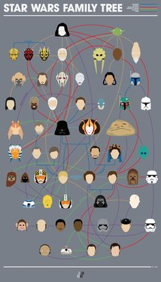 Star Wars Family Tree by Joe Stone #infographic