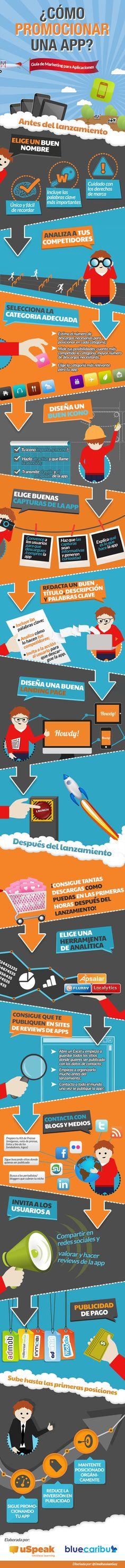 Cómo promocionar una APP #infografia