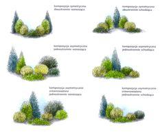 Landscape Gardening Near Me, Landscape Gardening Tnau while Garden Landscape Design Ideas Perth to Landscape Gardening Finance is part of Garden
