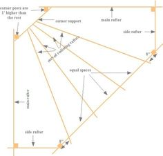 Copyright image: The Asian corner pergola footprint with rafters taken from the step-by-step pergola plans.