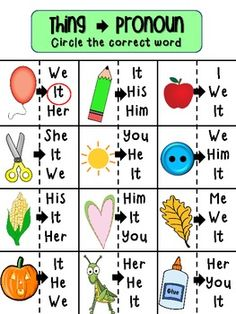 Parts of Speech for Beginners: Pronouns, 3 posters/cut a parts for teaching pronouns. English Grammar Worksheets, Learn English Grammar, English Fun, English Study, English Vocabulary, Teaching English, English Tips, Teaching Pronouns, Teaching Grammar