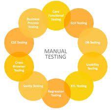 45 Days Manual Testing Training at Apextgi, Noida Software Bug, Software Testing, Regression Testing, Manual Testing, Mobile Application, Training Providers, Chennai, Gain, Career
