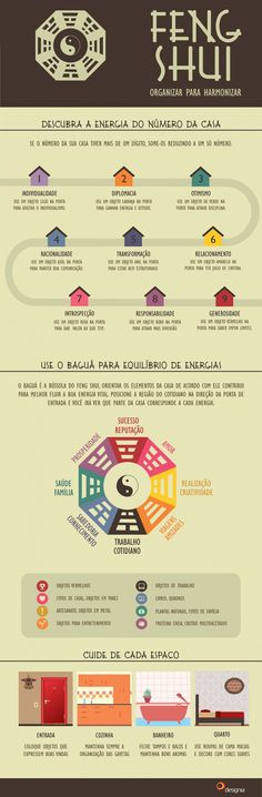 Feng Shui: Organize for harmony Infographic