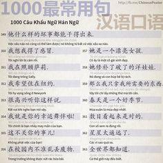 1000 Câu Khẩu Ngữ - Phần 23