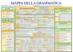 La mappa della grammatica