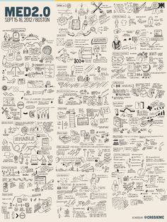 Med Sketchnotes and The Embedded Designer Visual Thinking, Design Thinking, Moleskine, Zentangle, Visual Note Taking, Doodles, Sketch Notes, Instagram And Snapchat, Doodle Sketch