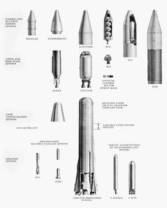 Atlas options /via x-ray delta one #flickr #rocket #retro #atlas