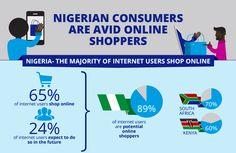 smart phone nigeria statistics - Google Search