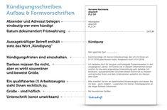Kündigungsschreiben-Aufbau-Mustervorlage