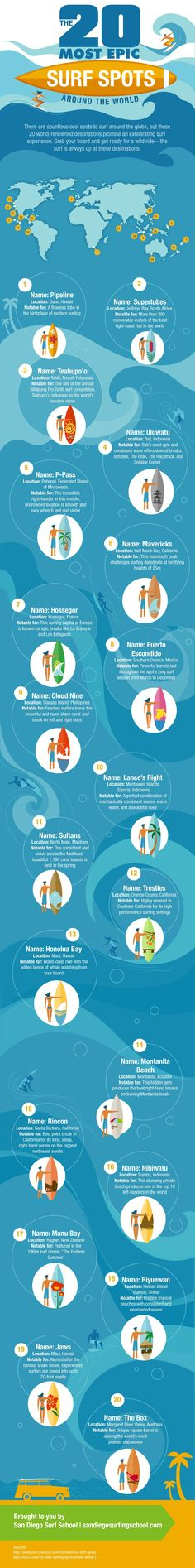 The 20 Most Epic Surf Spots Around The World #infographic #Surfing #Travel