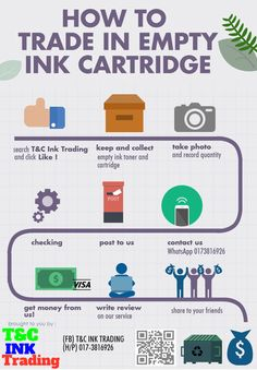 How to trade in empty ink cartridge? #Malaysia #Recycling #Tips #Money #Green #Earth #Ink #Cartridge #Cash #Loveearth #TCInkTrading