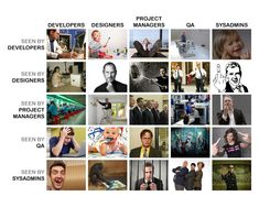 How people in #IT see each other (1440×1152)