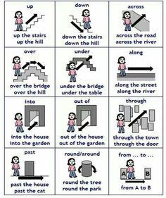 Preposition diagrams
