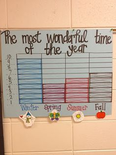 Graphing ideas!