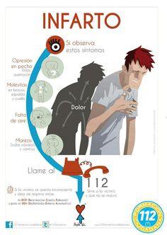 Síntomas de infarto #centromedicocordoba #cordobaesp www.centromedicoroan.com