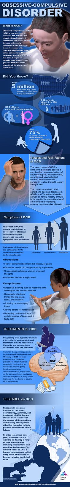 Obsessive Compulsive Disorder (OCD) Infographic - Approximately five million Americans may suffer from obsessive-compulsive disorder (OCD) at some point in their lives. Learn about common obsessions and compulsions as well as the therapies used to treat them. Published by Mount Sinai Health System