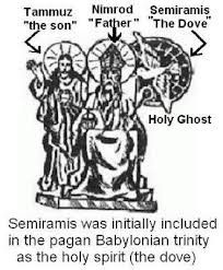 Tammuz. Origin of the Trinity. Not a Christian belief or practice in the first century of Christian worship.