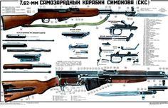 SKS Trumps AK-47
