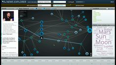 Watson Search News- Visuals & multi interface Filtering- Getting Started With News Explorer
