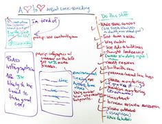 Heart to Heart About Link Building - Whiteboard Friday - Moz