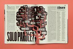 IL Magazine - Rane - Editorial Illustration by La Tigre