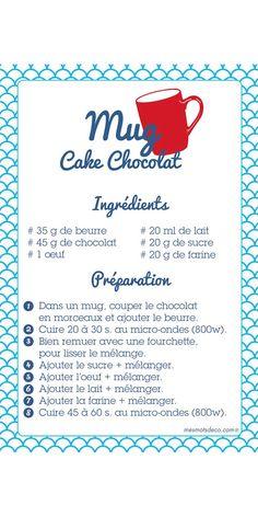 Recette Cake Choco