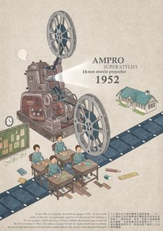 Ampro Super Stylist 16mm movie projector, 1952.