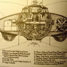 """Uncovered: Tesla's Patent For World's 1st """"Flying Saucer"""""""