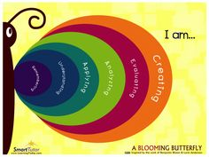 Bloom's Revised Taxonomy-Love this!