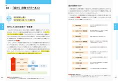 Web担当者 仕事としくみがわかる本 はじめての見積りから制作・運用・SNS活用まで | デザイン関連の雑誌・書籍を出版するMdNのWebサイト - MdN Design Interactive - Placemat Design, Advanced English, Japanese Books, Book Layout, Editorial Design, Book Design, Textbook, Booklet, Branding