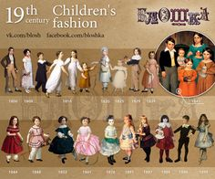 Fashion Timeline.19-th century on Behance (part XIII)