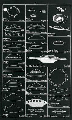 poster of early UFO eyewitness descriptions in the UK - I would love this hung somewhere in my home