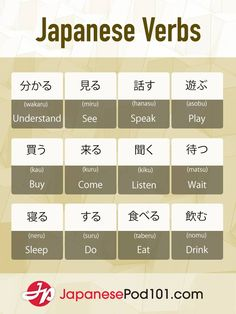 Japanese verbs cheat sheet! Totally FREE Japanese lessons online at JapanesePod101 - free podcasts, videos, printables, worksheets, pdfs and more! We recommend Japanese Pod 101 to learn Japanese online. Learn real Japanese words and phrases, the way it's spoken today. Learn Japanese online as a beginner all the way up to advanced. Sign up for your free lifetime account and see how much you can learn in a week! #ad #japanese #learnjapanese #nihongo #studyjapanese #languages #affiliate