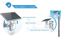 All-n-1 totally integrated solar security light, Wireless LED Solar Powerd Security Motion Sensor Light, Wall/Garden Lamp