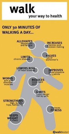 improving health from walking