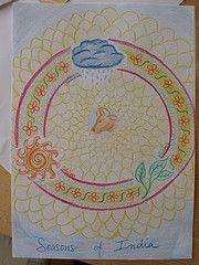 Waldorf ~ 5th grade ~ Ancient India ~ Seasons ~ main lesson book