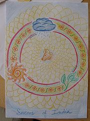 Age 11 ~ Ancient India ~ Seasons ~ main lesson book