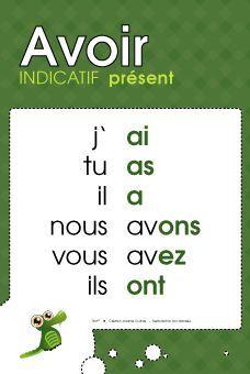 Educational infographic : MS French 2: Verbe avoir au présent