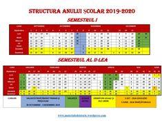 Calendar an scolar (structura noului an scolar) -sursa edu. Google, Periodic Table, Calendar, Desktop, Pray, Periodic Table Chart, Periotic Table, Life Planner