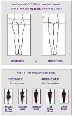 What's your Body Shape or Body Type? Step 1 finds your Hip Shape leads you to your Body Shape. See how easy it is to flatter your figure #body shape #body type