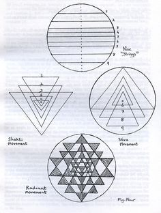 How to draw a Sri yantra.
