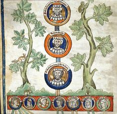 Detail from a genealogical roll recording the Norman ancestry of William the Conqueror. Genealogical Chronicle of the English Kings, England (c. European History, British History, Ancient History, American History, Medieval Manuscript, Illuminated Manuscript, British Library, Family Tree Art, Norman