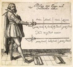 """""""Division of the Blades,"""" by Salvatore Fabris (1616)"""