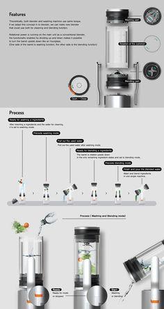 Easy steps for washing & blending Industrial Design Portfolio, Industrial Design Sketch, Presentation Board Design, Product Presentation, Coffee Machine Design, Creative Book Covers, Layout Design, Web Design, Promo Flyer