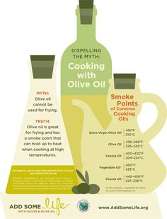 Olive oil actually beats out canola. Smoke Point of Oil Comparison: Find the Best Cooking Oil for You - Shape Magazine Best Cooking Oil, Cooking With Olive Oil, Healthy Cooking, Cooking Tips, Food Tips, Healthy Food, Vegetarian Food, Olive Oil Benefits, Oil Safe