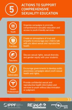 Infographic: 5 actions to support comprehensive sexuality education.